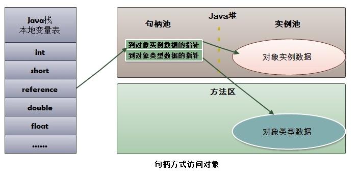 juby-access
